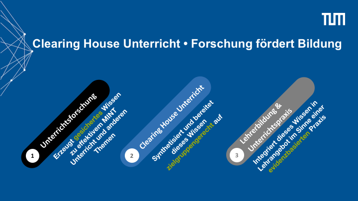 Clearing House Unterricht Mission